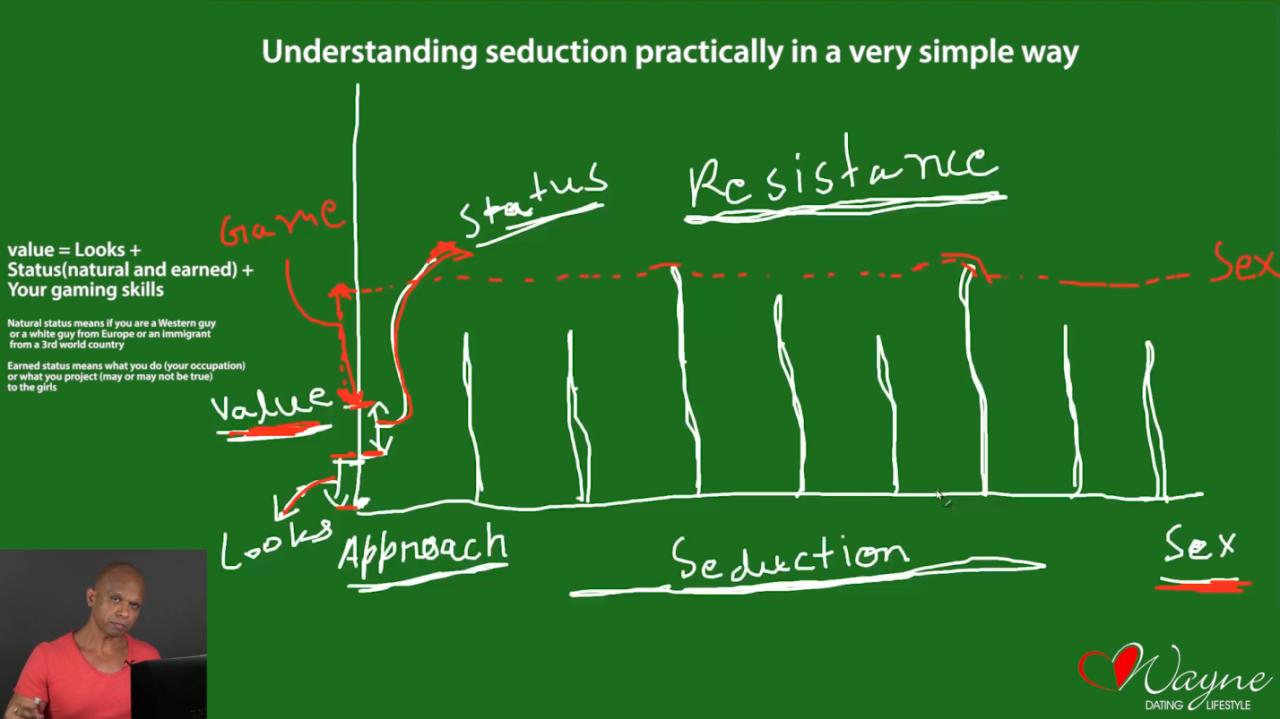chart-smv