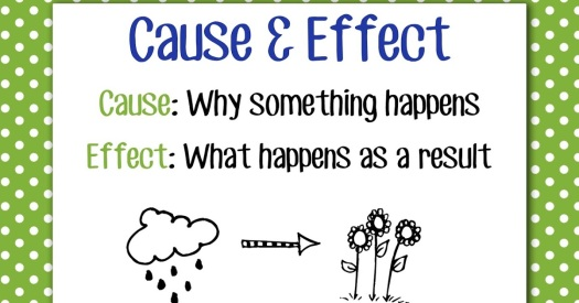 Anchor Chart - Cause and Effect.jpg