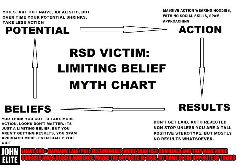 RSD VICTIM