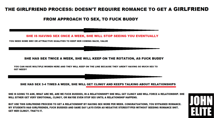 THE GIRLFRIEND PROCESS.png