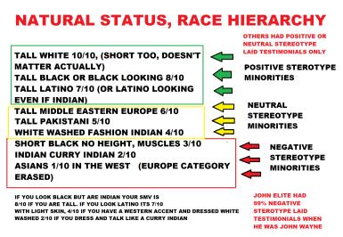 RACE DOES MATTER