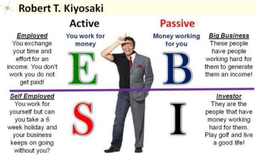 "Image result for employee robert kiosaki"""