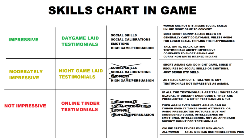SKILL CHART.png