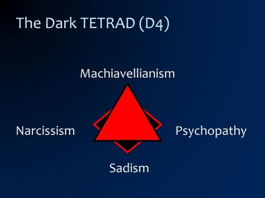 The Dark TETRAD (D4) Machiavellianism Narcissism Psychopathy Sadism
