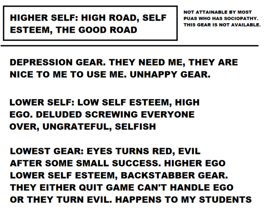 lower-self