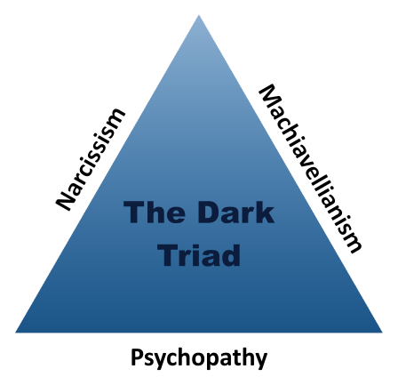 The_Dark_Triad