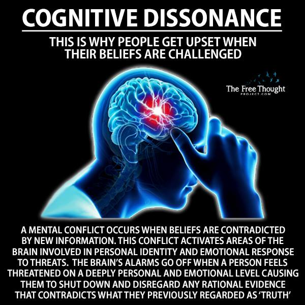 cognitive_dissonance
