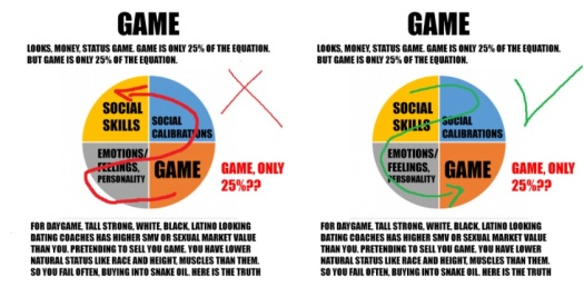 This image has an empty alt attribute; its file name is game-chart-skills.jpg